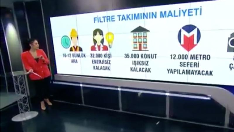 CNN Türk, termik santrallere baca filtresi takılması maliyetinin anlatıldığı yayına ilişkin açıklama yaptı: Çarpıtıldık