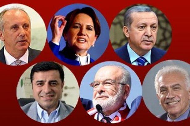 Cumhurbaşkanı adaylarına yapılan bağış miktarları açıklandı