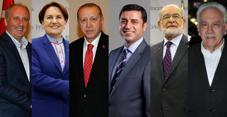 Mediar'a göre AKP mecliste çoğunluğu sağlayamıyor
