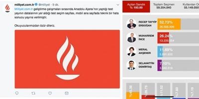AA'nın ardından Milliyet de yapılmayan seçimin sonuçlarını paylaştı, özür dileyip sildi!