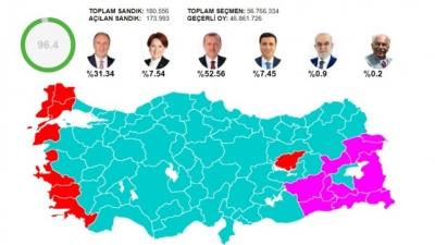 Adil Seçim platformuna göre: Açılan sandık yüzde 96, Erdoğan 52,56, İnce 31,34
