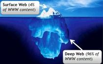 İnternetin karanlık yüzü Deep Web!