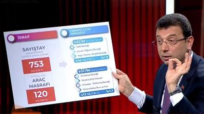 İyi Partili Aslan: İmamoğlu'nun Ahmet Hakan'a katıldığı program talimatla erken bitirildi