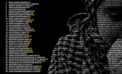 Kalın, İsrail'in saldırılarında ölen çocukların isimlerini paylaştı