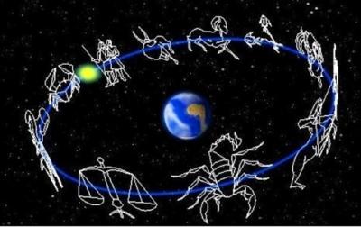 NASA: Astroloji bilim değildir