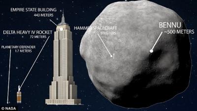 NASA: Sonumuzu 'Bennu' getirebilir