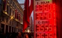 Türk lirasının değer kaybetmesiyle kur farkı zararı 216 milyar TL'ye ulaştı